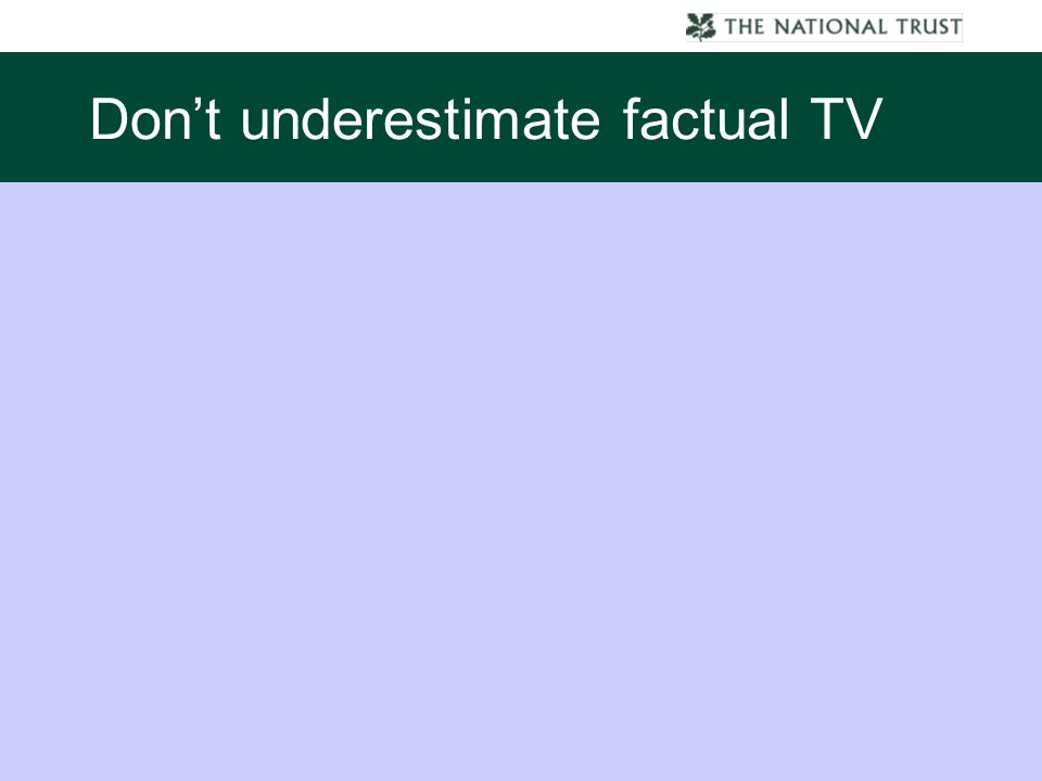Don't underestimate factual TV