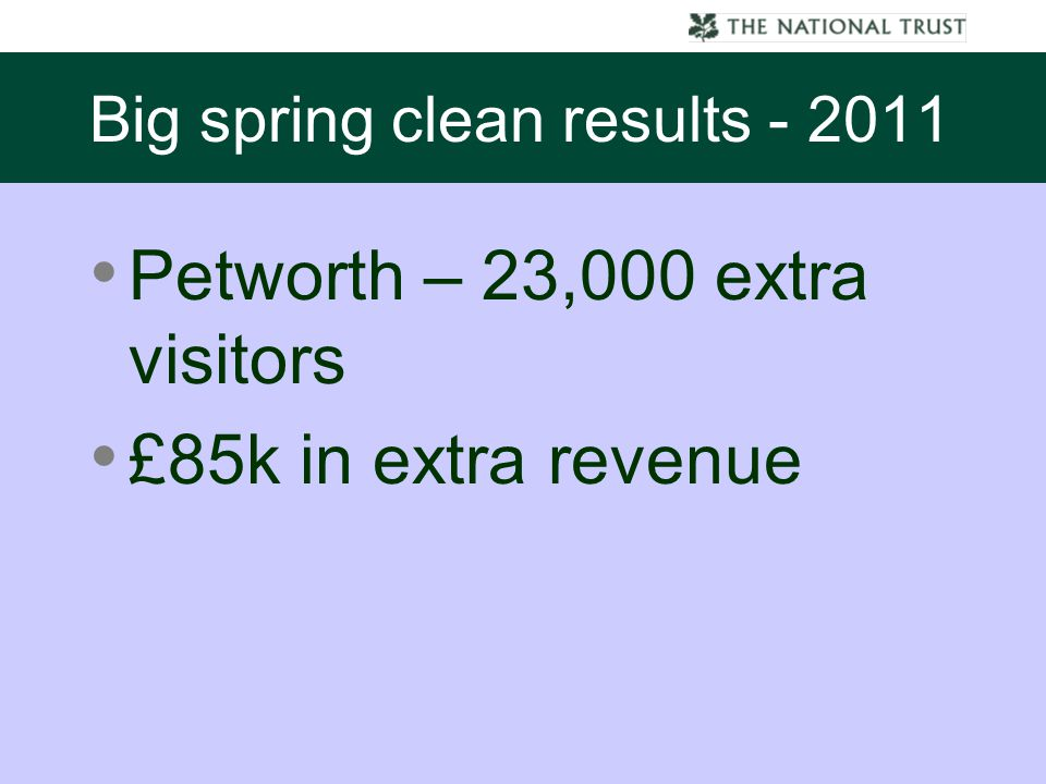 Big spring clean results - 2011 Petworth – 23,000 extra visitors £85k in extra revenue