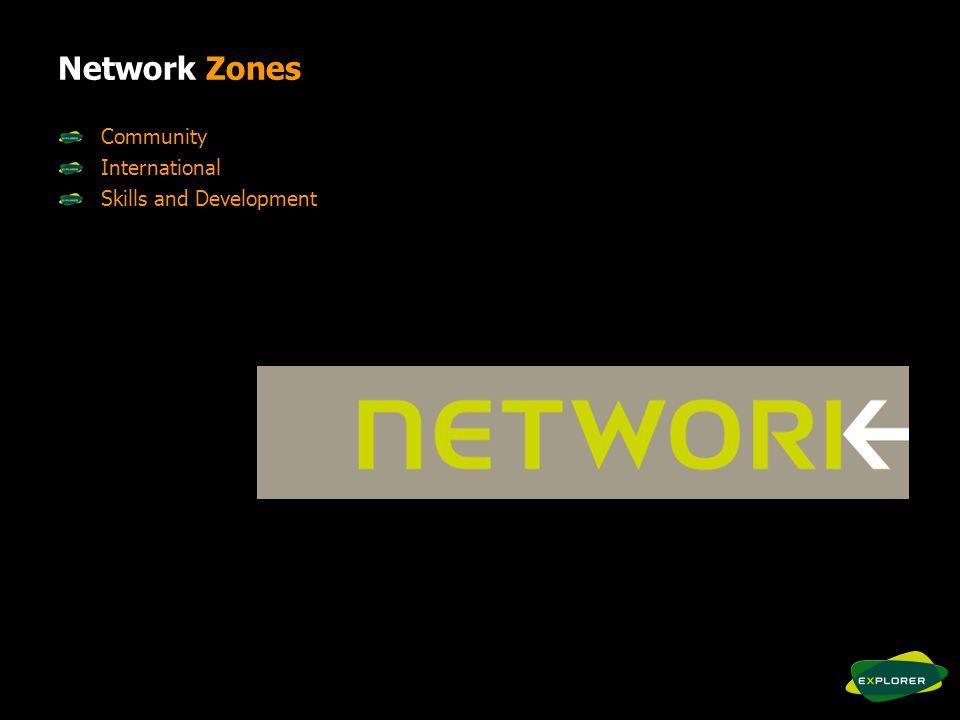 Network Zones Community International Skills and Development