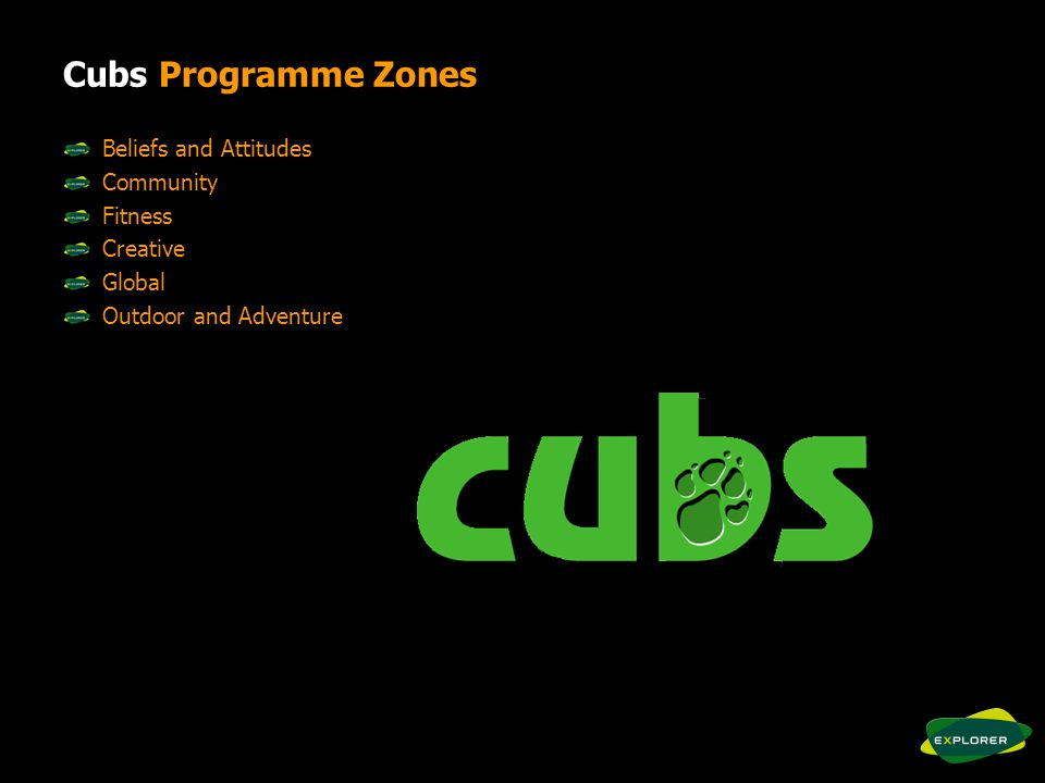 Cubs Programme Zones Beliefs and Attitudes Community Fitness Creative Global Outdoor and Adventure