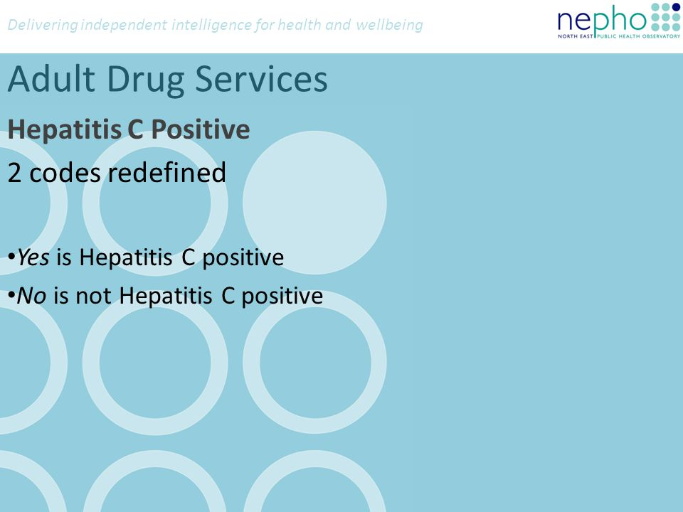 Delivering independent intelligence for health and wellbeing Adult Drug Services Hepatitis C Positive 2 codes redefined Yes is Hepatitis C positive No