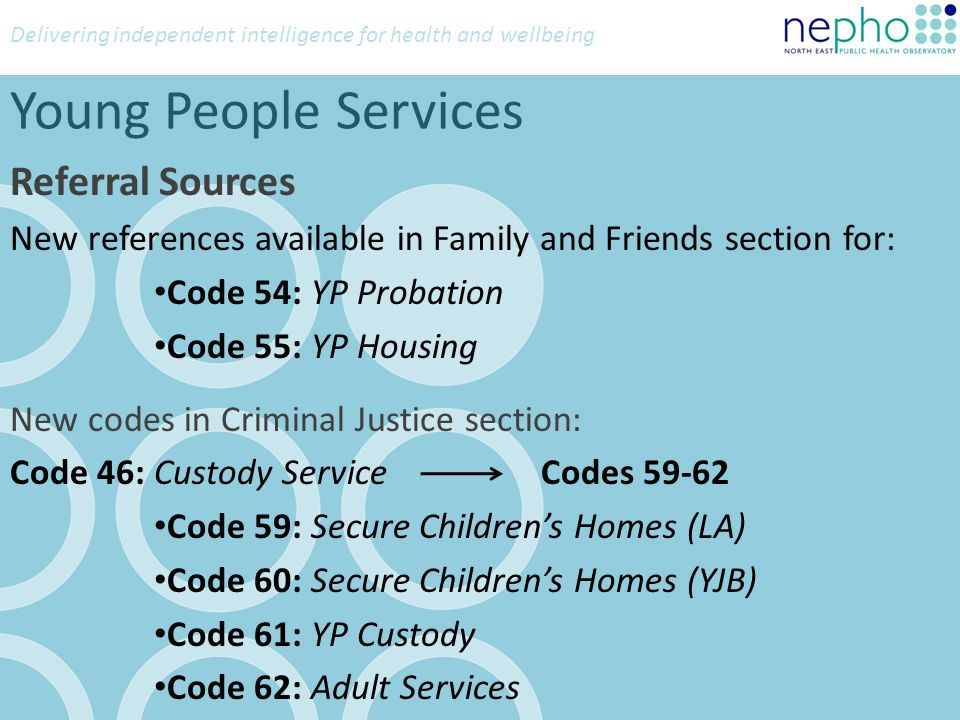 Delivering independent intelligence for health and wellbeing Young People Services Referral Sources New references available in Family and Friends sec