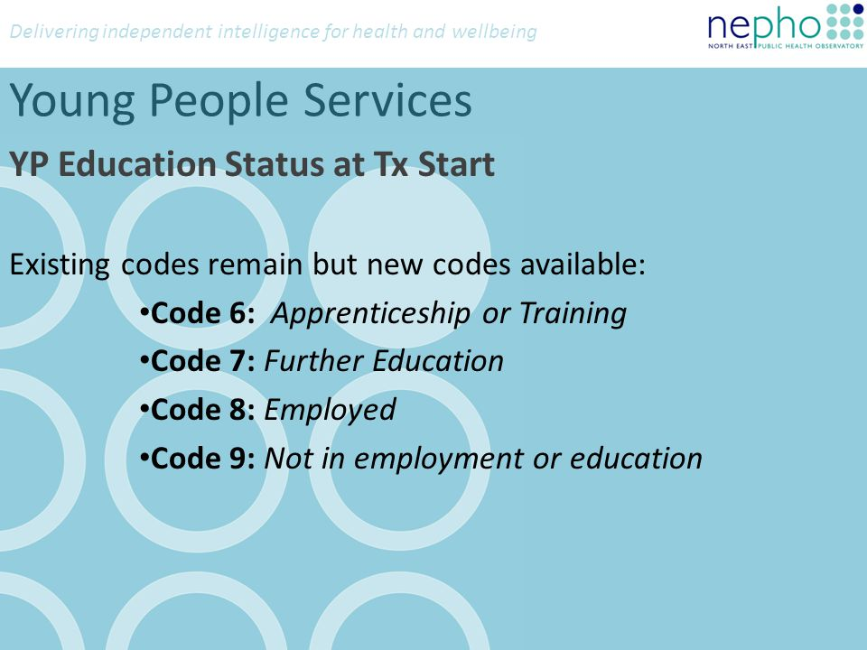 Delivering independent intelligence for health and wellbeing Young People Services YP Education Status at Tx Start Existing codes remain but new codes