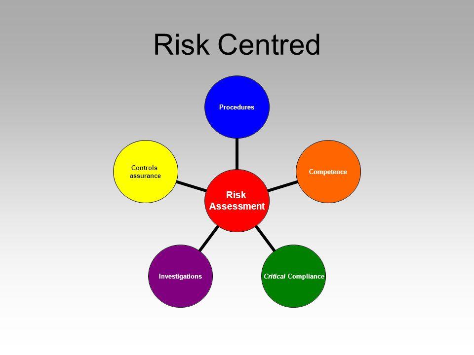 Risk Centred Risk Assessment ProceduresCompetence Critical Compliance Investigations Controls assurance