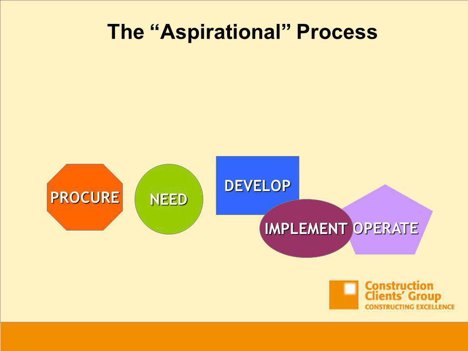 OPERATE NEEDPROCURE DEVELOP IMPLEMENT
