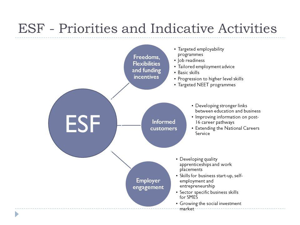 E.g.KA2 Strategic Partnerships  Partnership – min.
