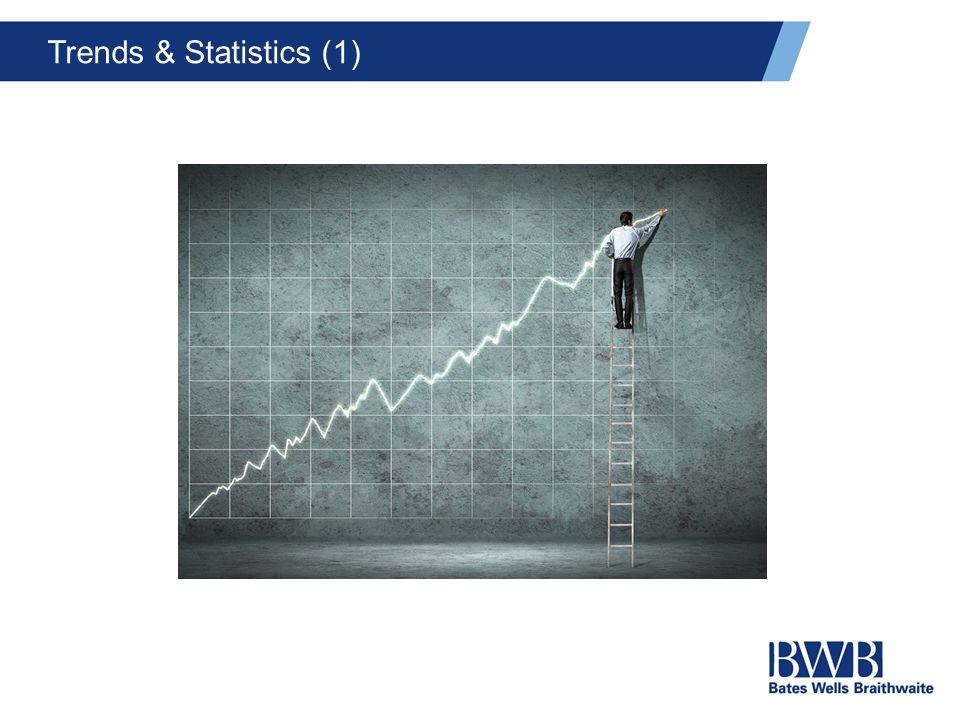 Trends & Statistics (1)