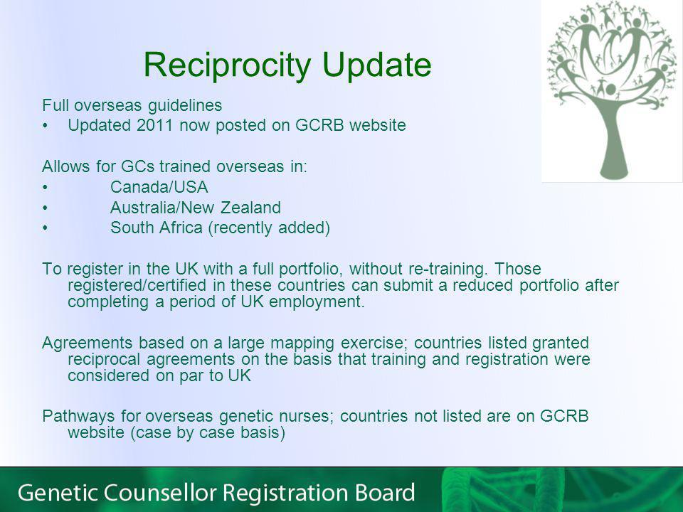 Reciprocity Update Full overseas guidelines Updated 2011 now posted on GCRB website Allows for GCs trained overseas in: Canada/USA Australia/New Zealand South Africa (recently added) To register in the UK with a full portfolio, without re-training.