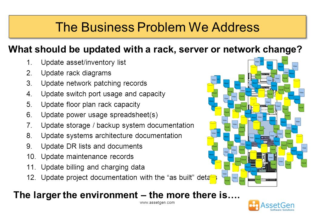 The Business Problem We Address 1.Update asset/inventory list 2.Update rack diagrams 3.Update network patching records 4.Update switch port usage and capacity 5.Update floor plan rack capacity 6.Update power usage spreadsheet(s) 7.Update storage / backup system documentation 8.Update systems architecture documentation 9.Update DR lists and documents 10.Update maintenance records 11.Update billing and charging data 12.Update project documentation with the as built details What should be updated with a rack, server or network change.