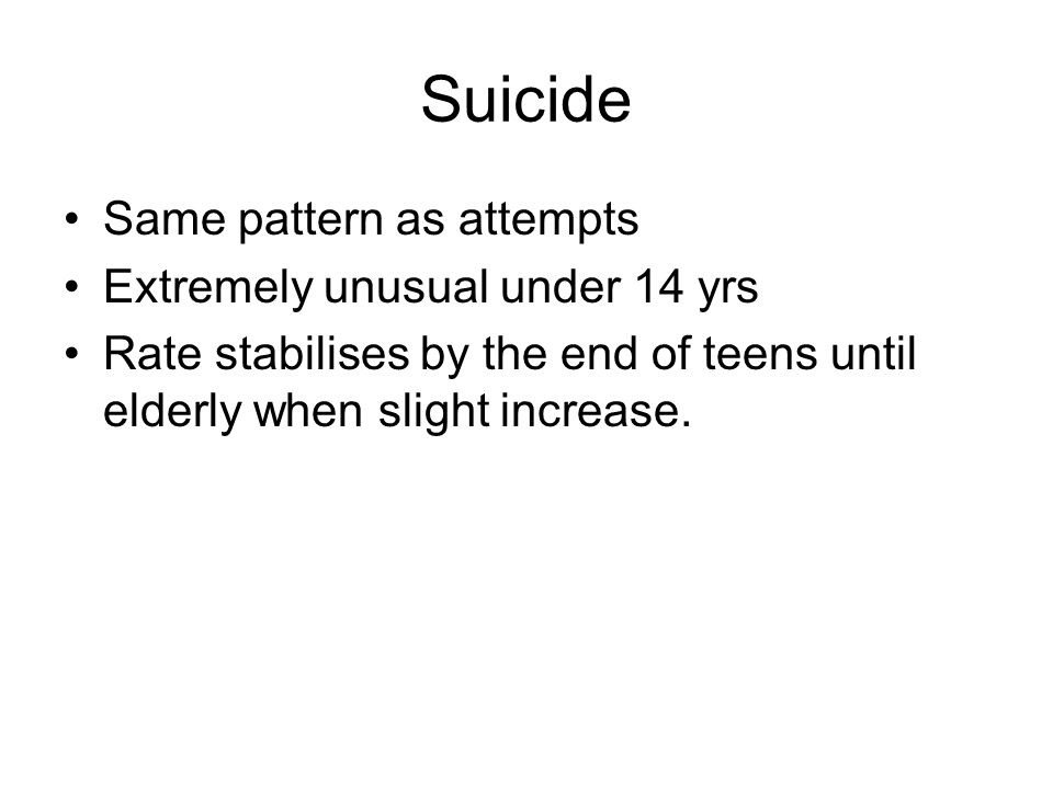 Suicide Same pattern as attempts Extremely unusual under 14 yrs Rate stabilises by the end of teens until elderly when slight increase.