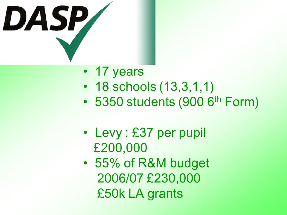17 years 18 schools (13,3,1,1) 5350 students (900 6 th Form) Levy : £37 per pupil £200,000 55% of R&M budget 2006/07 £230,000 £50k LA grants