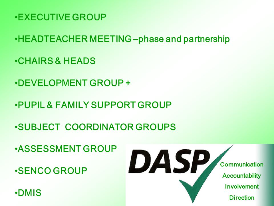 EXECUTIVE GROUP HEADTEACHER MEETING –phase and partnership CHAIRS & HEADS DEVELOPMENT GROUP + PUPIL & FAMILY SUPPORT GROUP SUBJECT COORDINATOR GROUPS ASSESSMENT GROUP SENCO GROUP DMIS Communication Accountability Involvement Direction