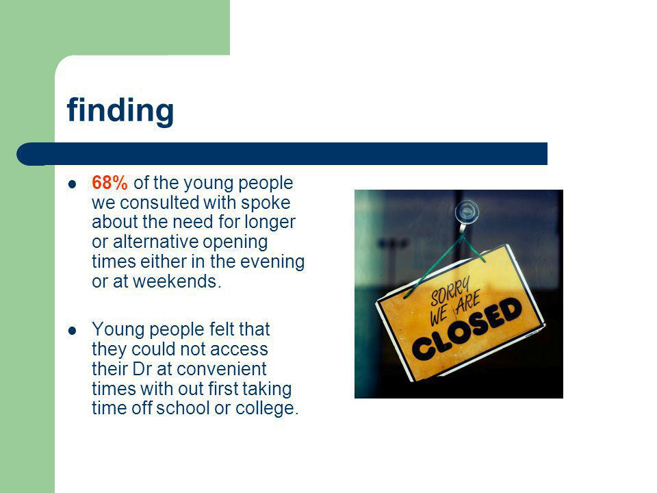 finding 68% of the young people we consulted with spoke about the need for longer or alternative opening times either in the evening or at weekends.