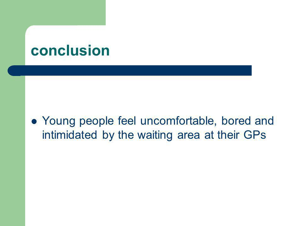 conclusion Young people feel uncomfortable, bored and intimidated by the waiting area at their GPs