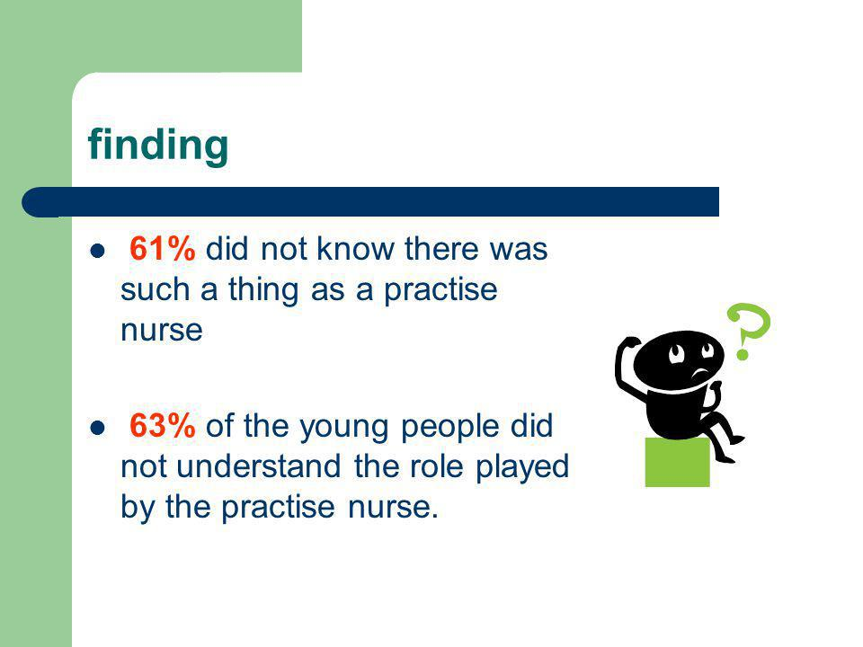 finding 61% did not know there was such a thing as a practise nurse 63% of the young people did not understand the role played by the practise nurse.