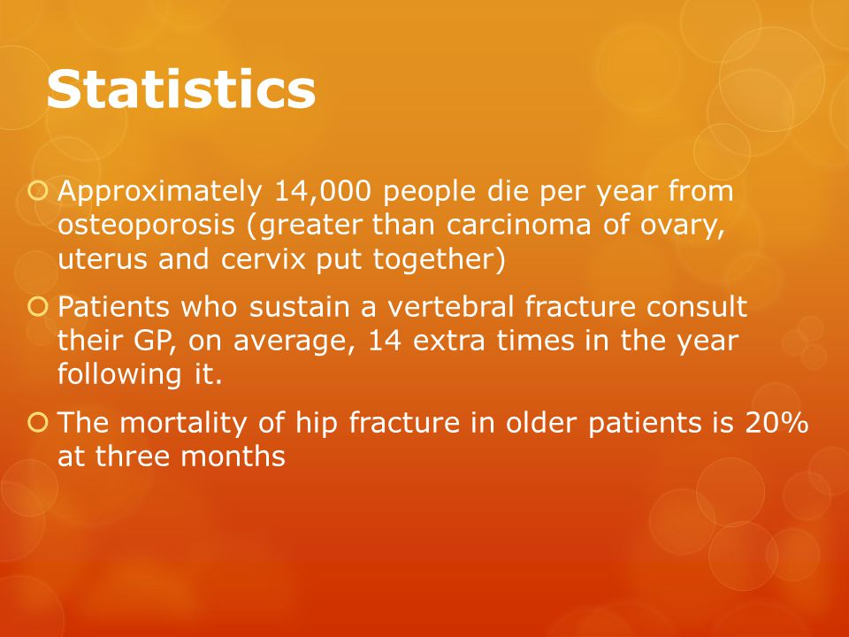 Statistics  Approximately 14,000 people die per year from osteoporosis (greater than carcinoma of ovary, uterus and cervix put together)  Patients who sustain a vertebral fracture consult their GP, on average, 14 extra times in the year following it.