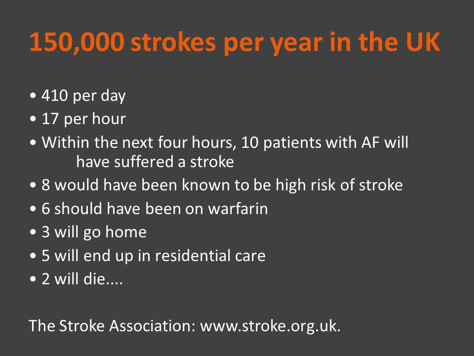 150,000 strokes per year in the UK 410 per day 17 per hour Within the next four hours, 10 patients with AF will have suffered a stroke 8 would have be