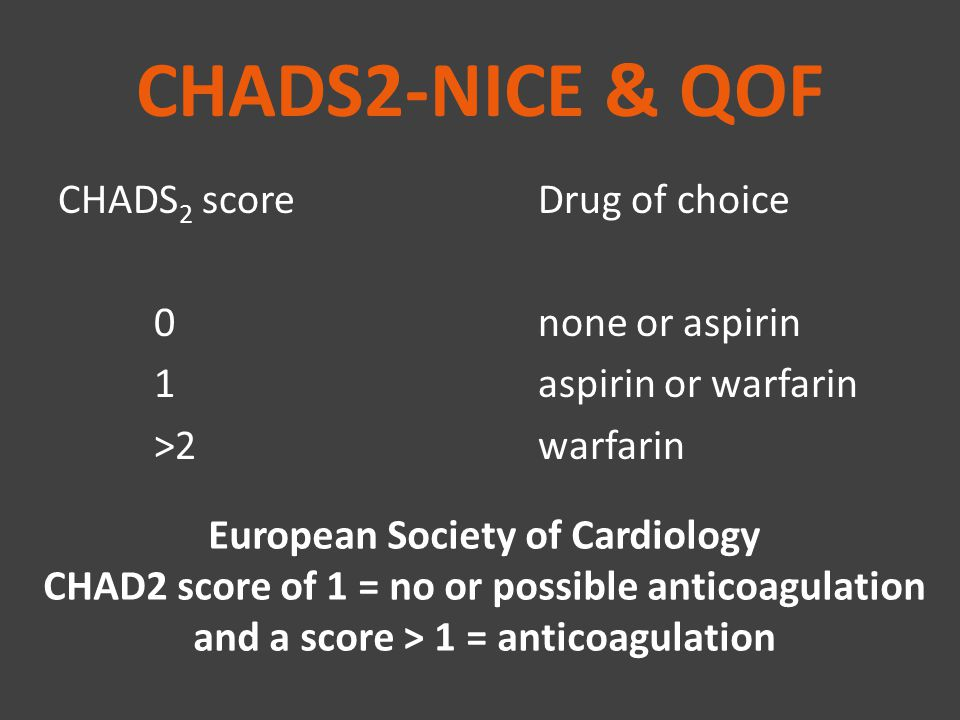 CHADS2-NICE & QOF CHADS 2 scoreDrug of choice 0none or aspirin 1aspirin or warfarin >2warfarin European Society of Cardiology CHAD2 score of 1 = no or