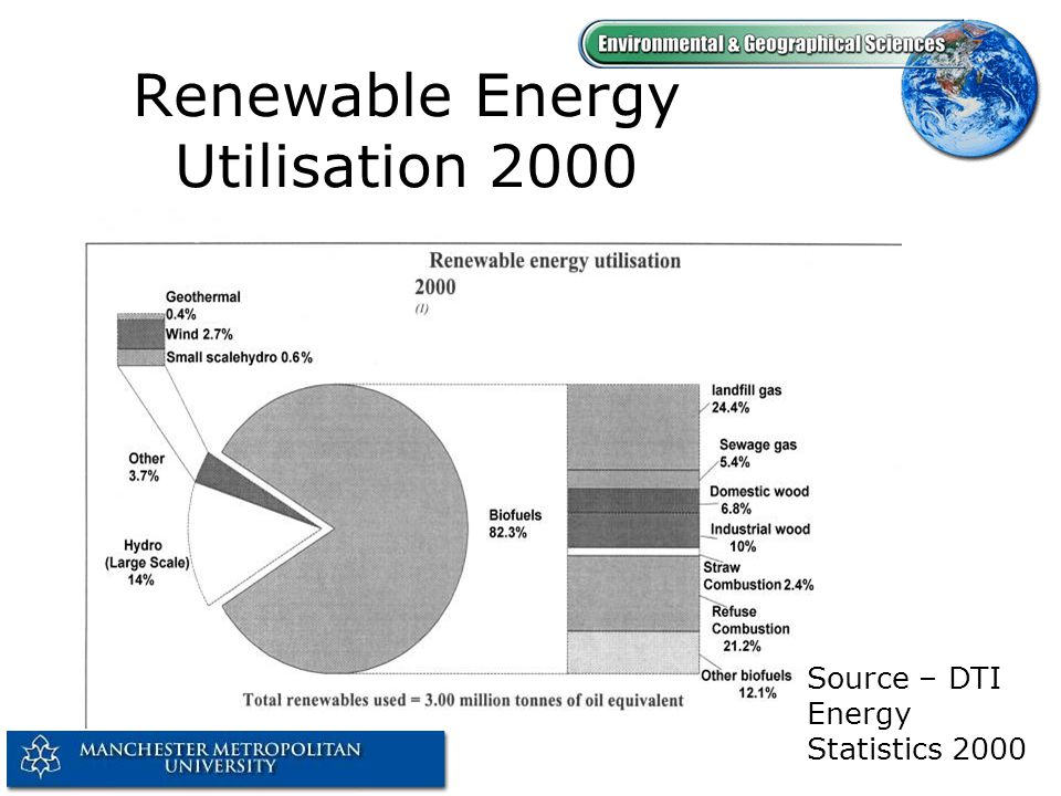 Forms of Renewable Energy All sources of energy ultimately come from the sun. This is particularly obvious in the case of renewable energies.