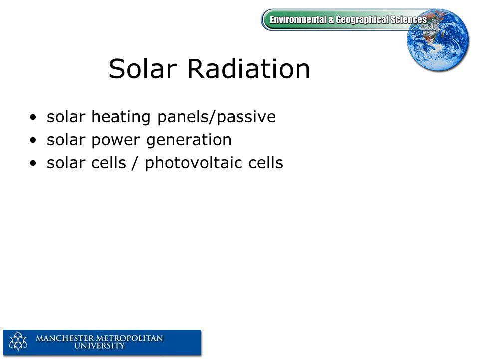 Renewable Energy Utilisation 2000 Source – DTI Energy Statistics 2000