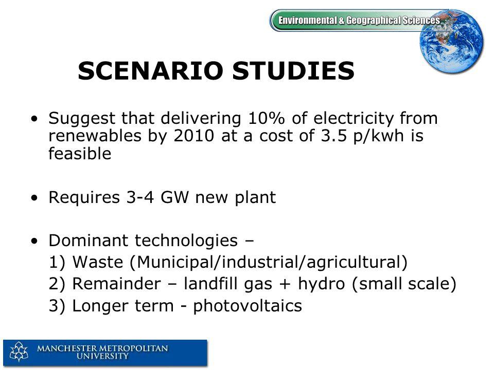 Landfill Gas –Landfill gas, Dorset 1MW generator at Buckden- Biogas Association
