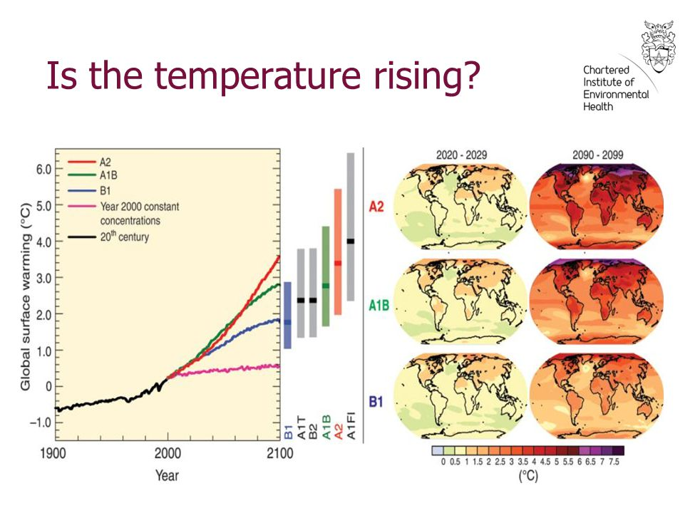 Is the change temporary? Sunspots Volcanoes