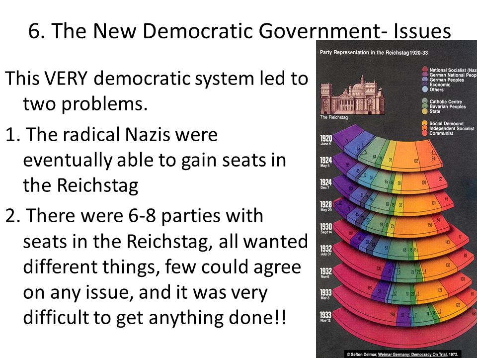 6. The New Democratic Government- Issues This VERY democratic system led to two problems. 1. The radical Nazis were eventually able to gain seats in t