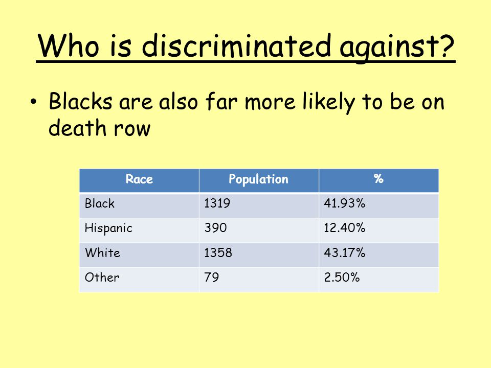 Who is discriminated against.
