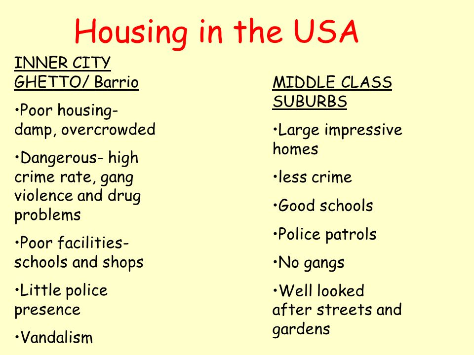 Housing in the USA INNER CITY GHETTO/ Barrio Poor housing- damp, overcrowded Dangerous- high crime rate, gang violence and drug problems Poor facilities- schools and shops Little police presence Vandalism MIDDLE CLASS SUBURBS Large impressive homes less crime Good schools Police patrols No gangs Well looked after streets and gardens