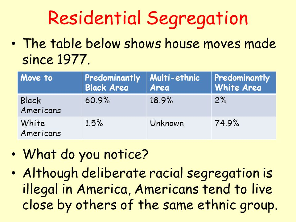 Residential Segregation The table below shows house moves made since 1977.