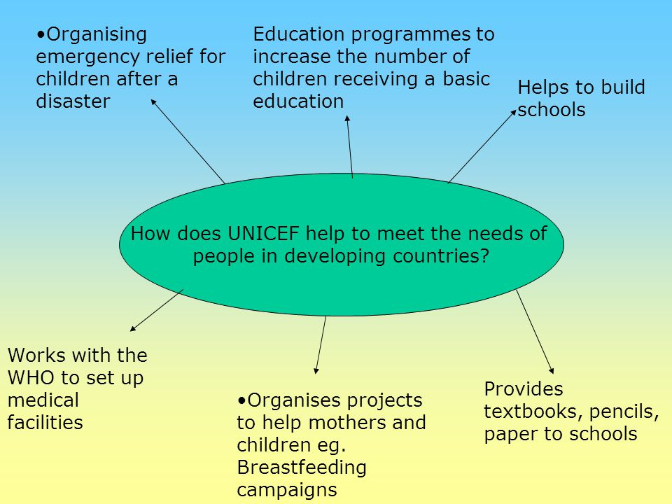 How does UNICEF help to meet the needs of people in developing countries? Organising emergency relief for children after a disaster Education programm