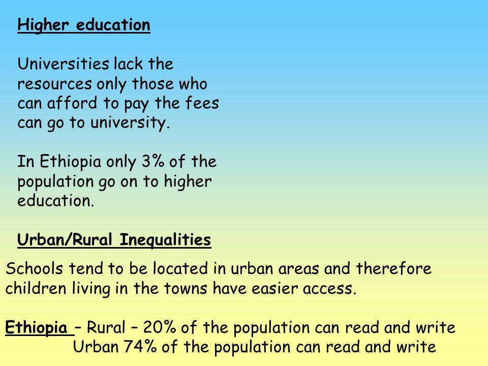 poverty on education essay