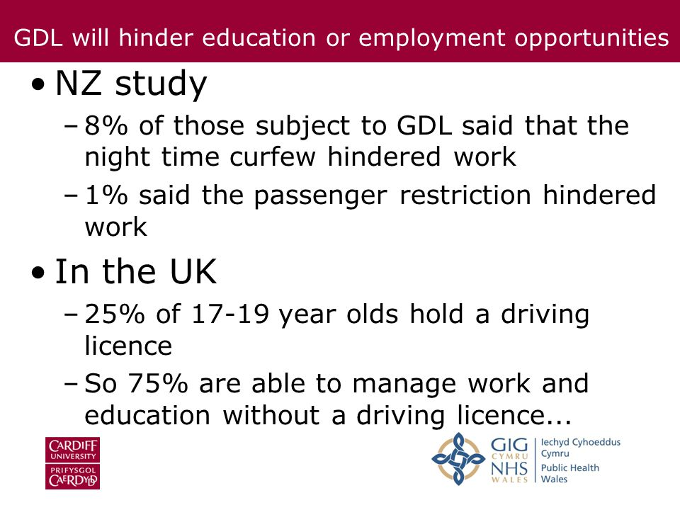 NZ study –8% of those subject to GDL said that the night time curfew hindered work –1% said the passenger restriction hindered work In the UK –25% of 17-19 year olds hold a driving licence –So 75% are able to manage work and education without a driving licence...