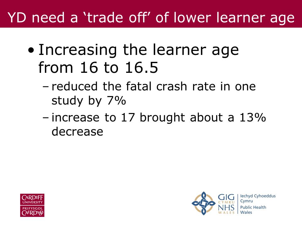 YD need a 'trade off' of lower learner age Increasing the learner age from 16 to 16.5 –reduced the fatal crash rate in one study by 7% –increase to 17 brought about a 13% decrease