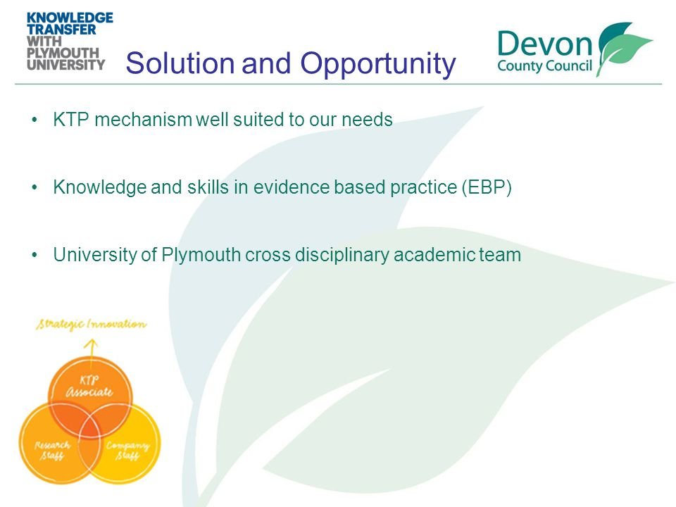 Solution and Opportunity KTP mechanism well suited to our needs Knowledge and skills in evidence based practice (EBP) University of Plymouth cross disciplinary academic team