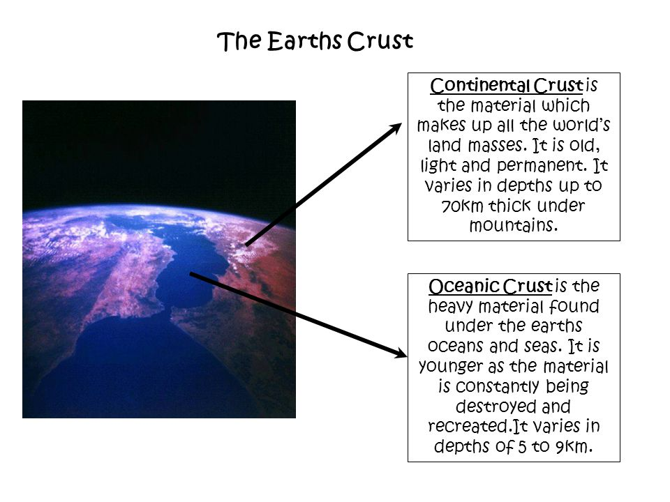 The Earths Crust Continental Crust is the material which makes up all the world's land masses.