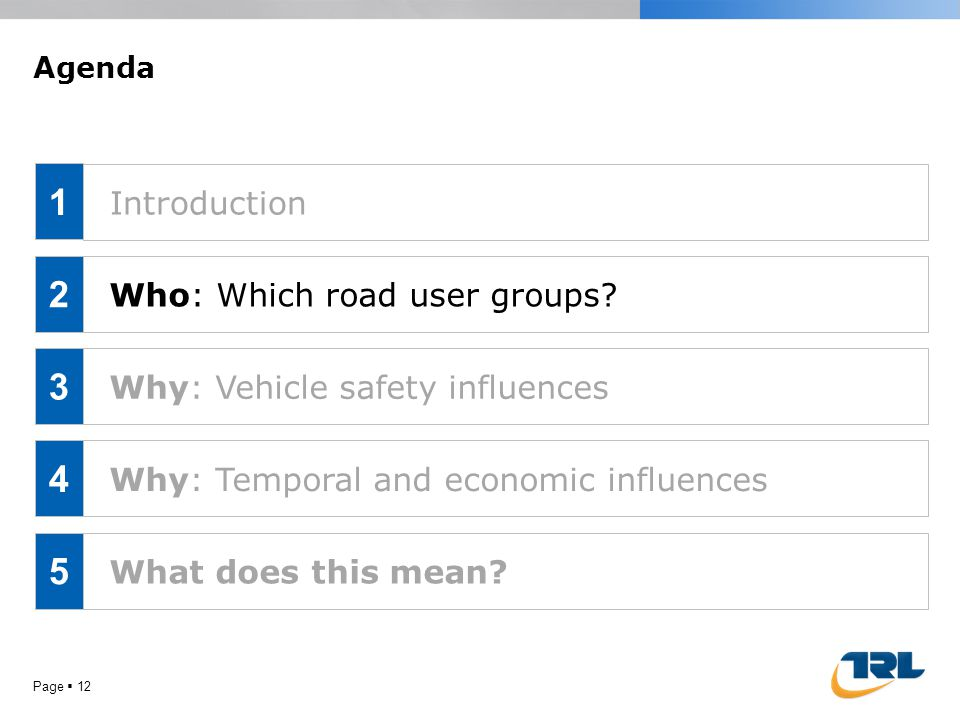 Page  12 Agenda Who: Which road user groups? Why: Vehicle safety influences Why: Temporal and economic influences What does this mean? 1 2 3 4 5 Intr