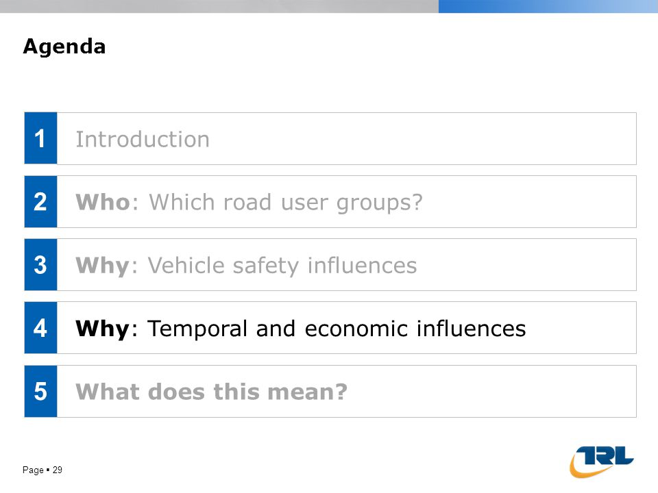 Page  29 Agenda Who: Which road user groups? Why: Vehicle safety influences Why: Temporal and economic influences What does this mean? 1 2 3 4 5 Intr