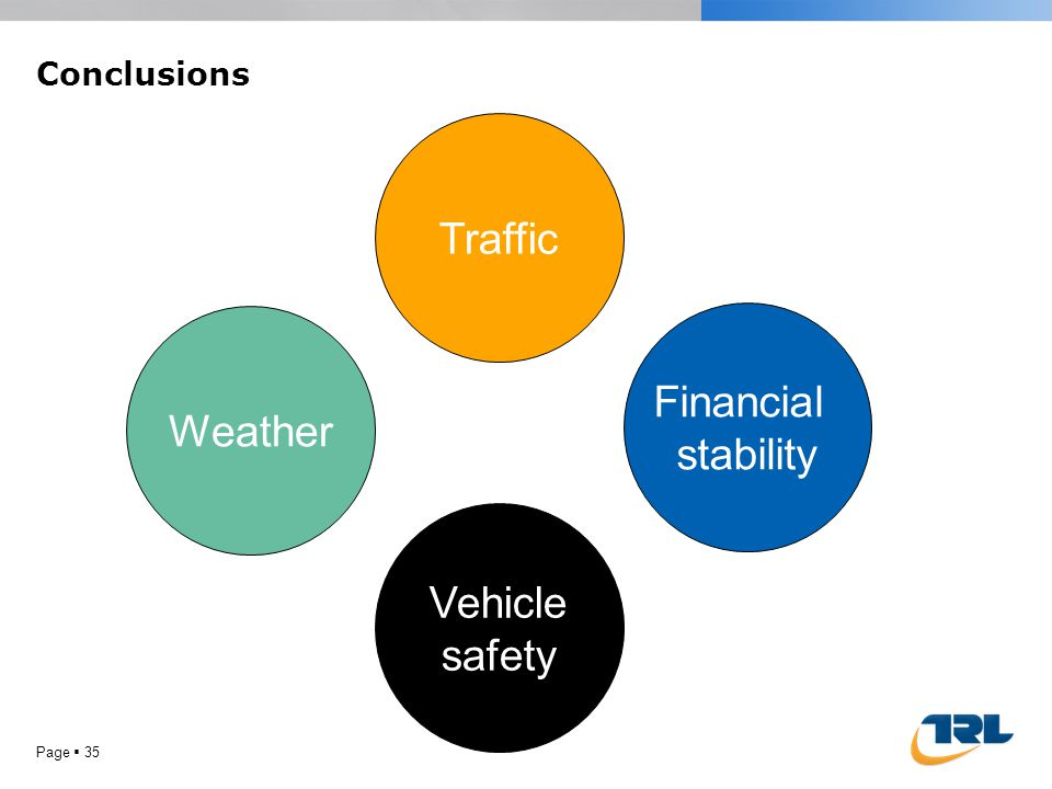 Conclusions Page  35 Financial stability Vehicle safety Weather Traffic