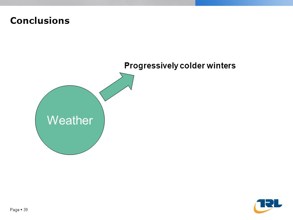 Conclusions Page  39 Weather Progressively colder winters