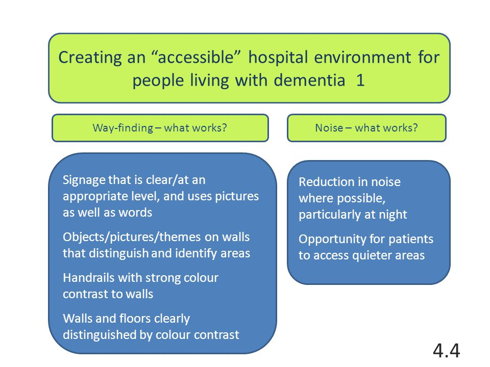 Creating an accessible hospital environment for people living with dementia 1 Reduction in noise where possible, particularly at night Opportunity for patients to access quieter areas Signage that is clear/at an appropriate level, and uses pictures as well as words Objects/pictures/themes on walls that distinguish and identify areas Handrails with strong colour contrast to walls Walls and floors clearly distinguished by colour contrast Way-finding – what works Noise – what works.