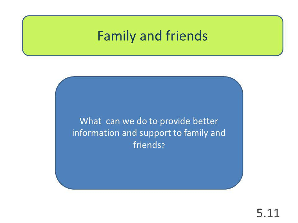 Family and friends What can we do to provide better information and support to family and friends .