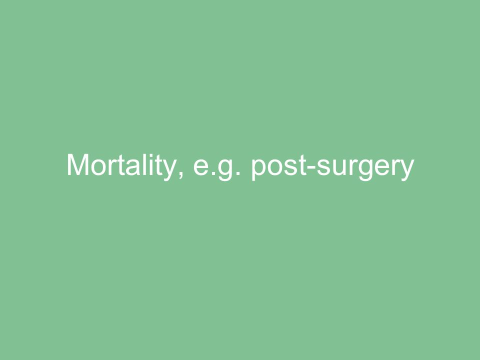 Mortality, e.g. post-surgery