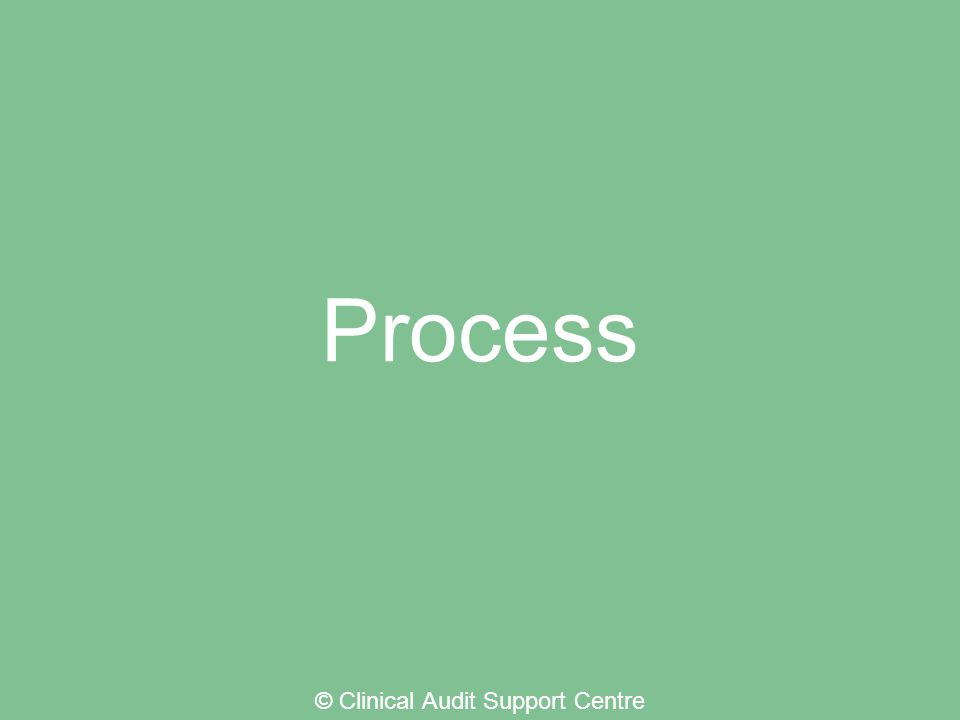 Process © Clinical Audit Support Centre