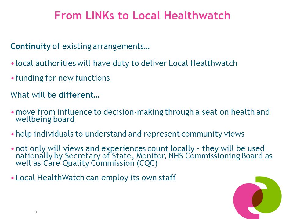 5 From LINKs to Local Healthwatch Continuity of existing arrangements… local authorities will have duty to deliver Local Healthwatch funding for new functions What will be different… move from influence to decision-making through a seat on health and wellbeing board help individuals to understand and represent community views not only will views and experiences count locally – they will be used nationally by Secretary of State, Monitor, NHS Commissioning Board as well as Care Quality Commission (CQC) Local HealthWatch can employ its own staff