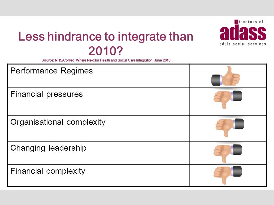 Performance Regimes Financial pressures Organisational complexity Changing leadership Financial complexity Less hindrance to integrate than 2010? Sour