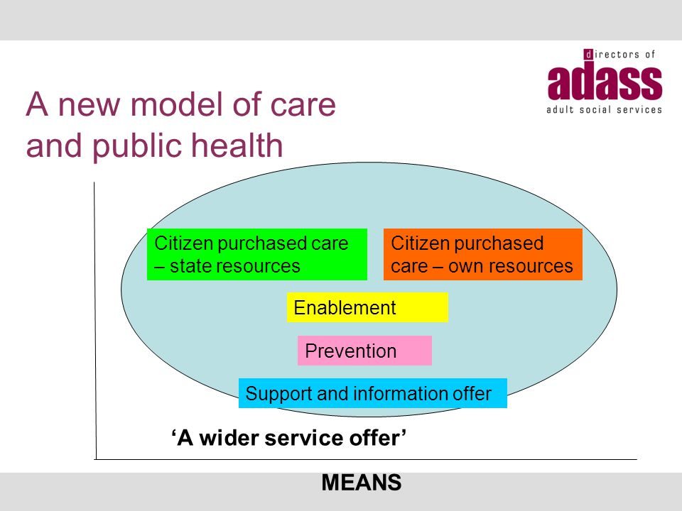 So Commissioning… Will promote resilience in people and communities Develop risk and return on investment in prevention (and public health?) Create relationships about evolving practice and best performance in enablement Shape markets through information Assist individual budgets where necessary / shown by citizen statement