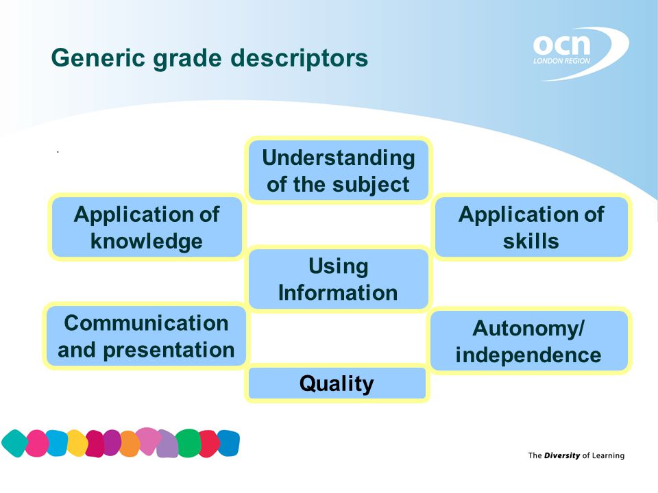 Generic grade descriptors.