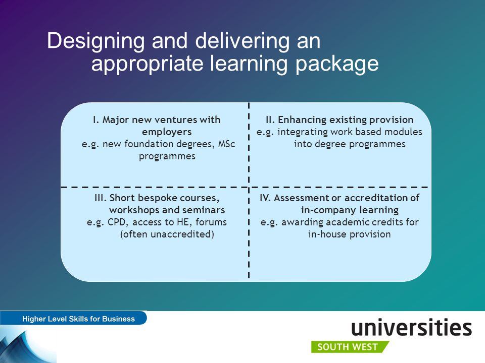 Designing and delivering an appropriate learning package IV.