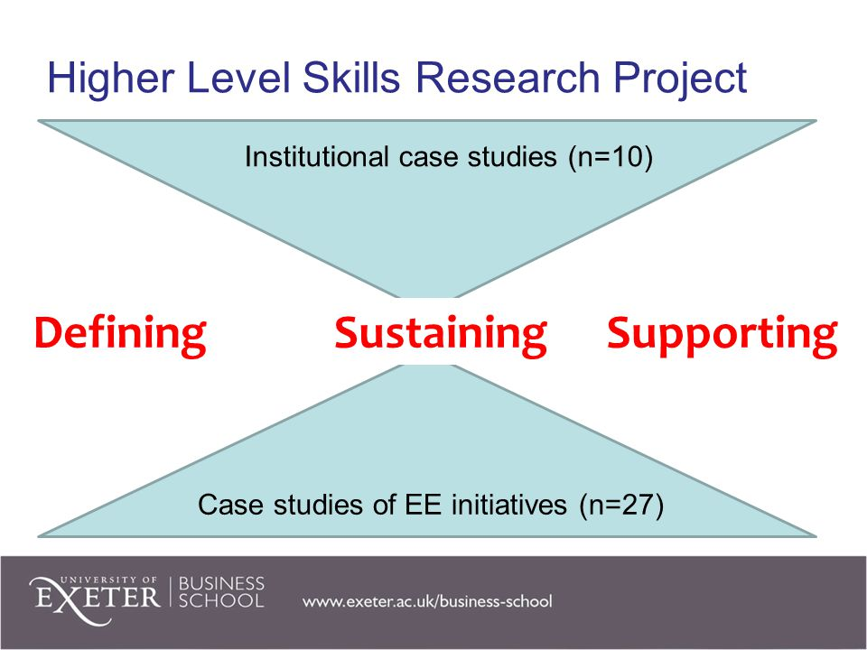 Higher Level Skills Research Project Case studies of EE initiatives (n=27) Institutional case studies (n=10) Facilitators and barriers to HE-Employer Engagement.
